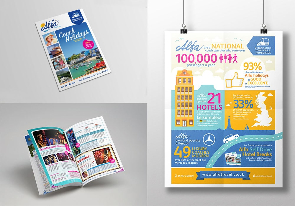 alfa catalogue and infographic